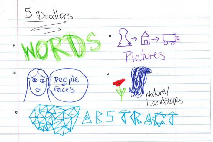 5 types of doodling